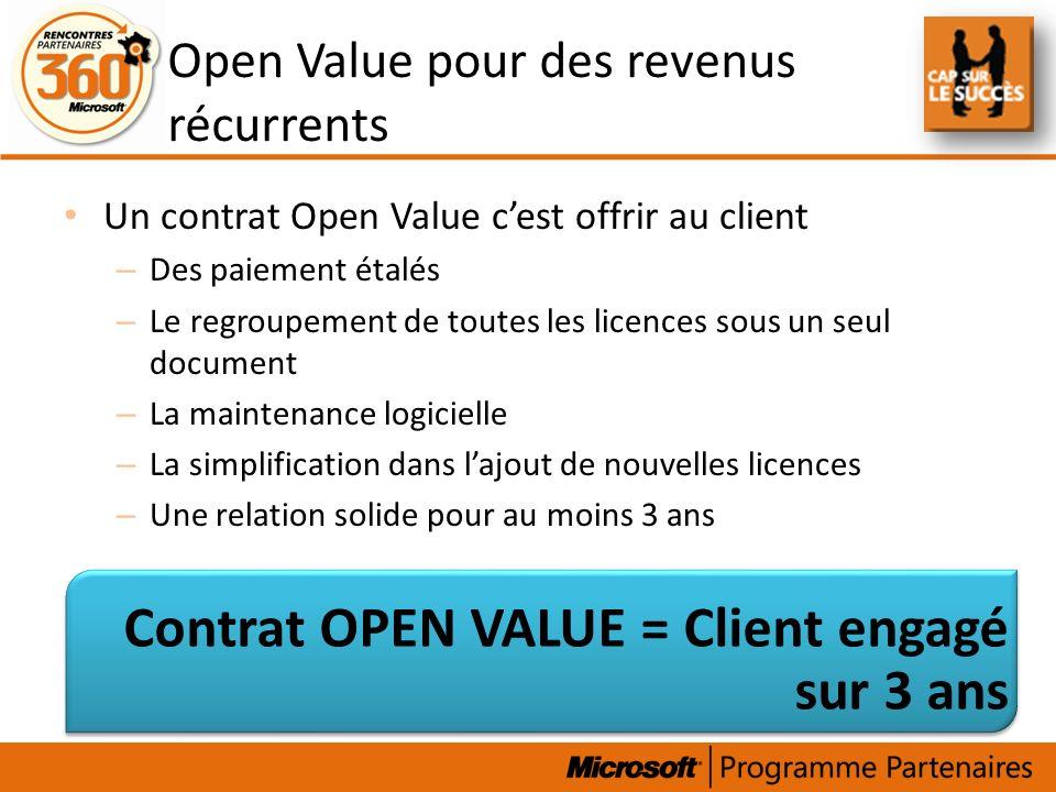 Open Value pour des revenus récurrents Un contrat Open Value cest offrir au client – Des paiement étalés – Le regroupement de toutes les licences sous