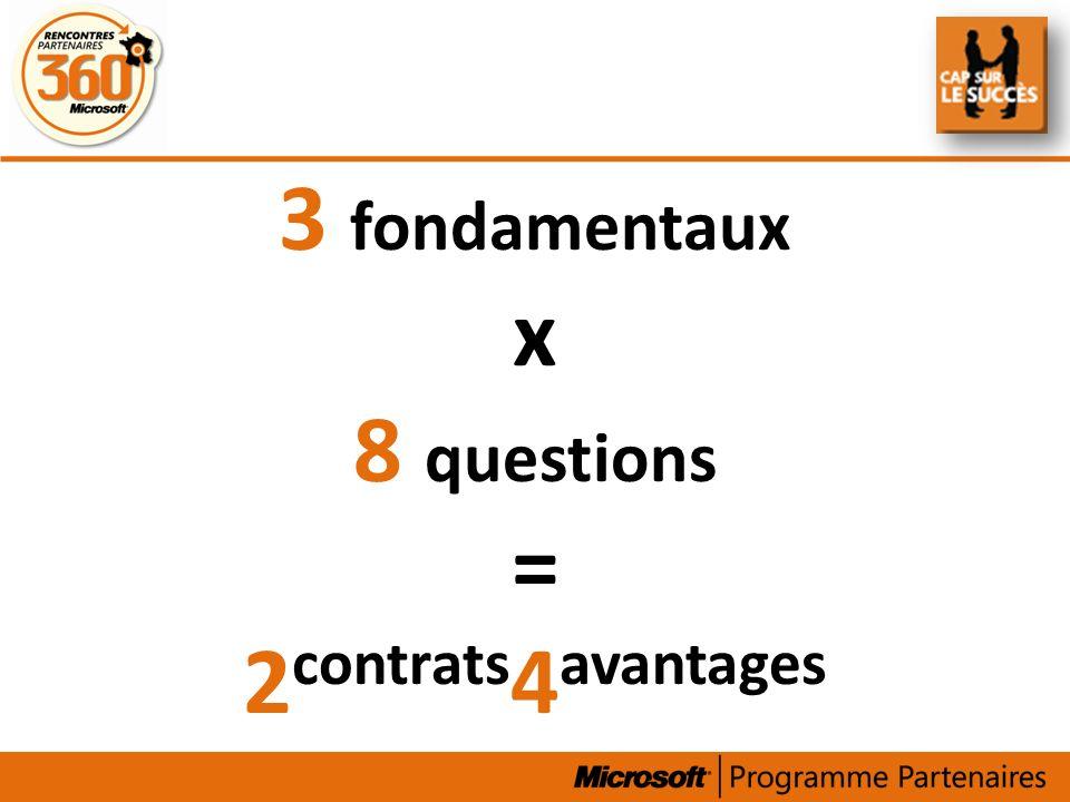 3 fondamentaux x 8 questions = 2 contrats 4 avantages