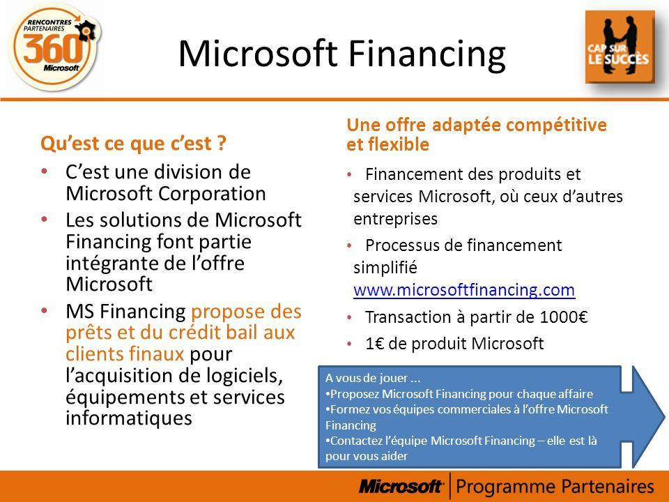 Microsoft Financing Quest ce que cest ? Cest une division de Microsoft Corporation Les solutions de Microsoft Financing font partie intégrante de loff