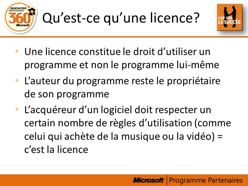 Quest-ce quune licence? Une licence constitue le droit dutiliser un programme et non le programme lui-même Lauteur du programme reste le propriétaire