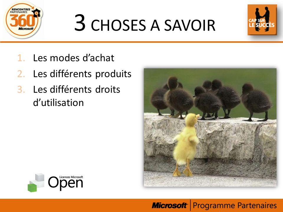 3 CHOSES A SAVOIR 1.Les modes dachat 2.Les différents produits 3.Les différents droits dutilisation