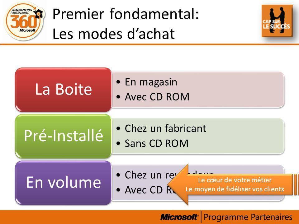 Premier fondamental: Les modes dachat En magasin Avec CD ROM La Boite Chez un fabricant Sans CD ROM Pré-Installé Chez un revendeur Avec CD ROM En volu
