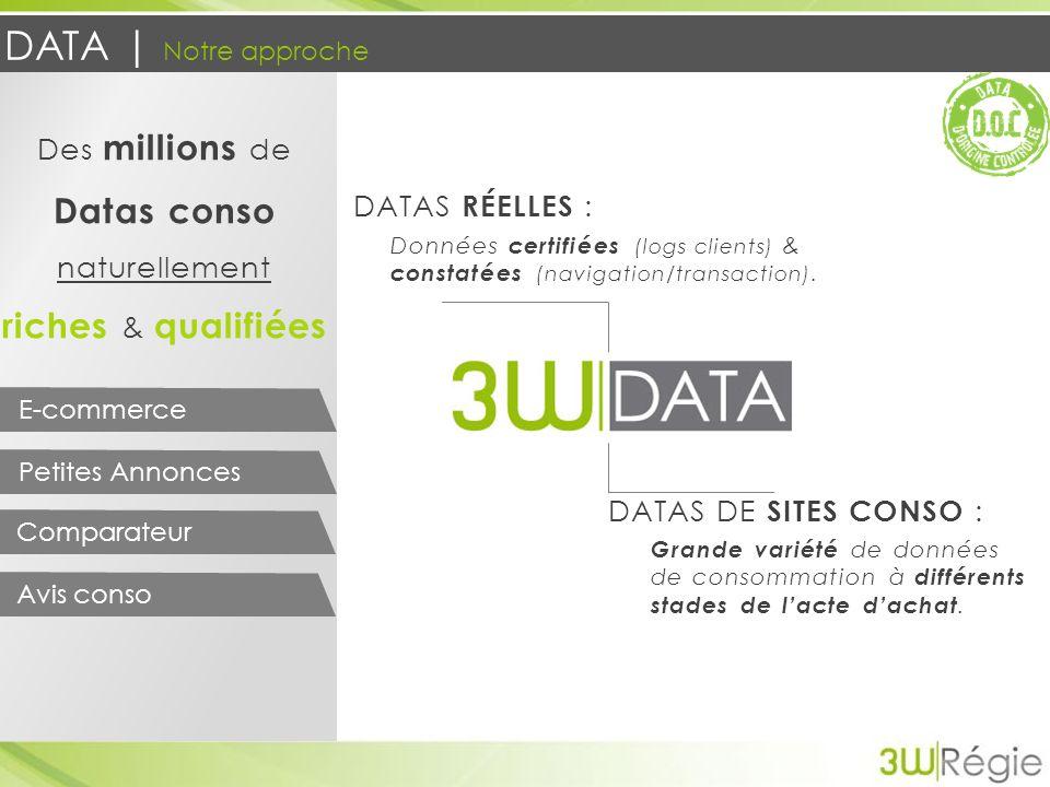 DATA | Notre approche DATAS RÉELLES : DATAS DE SITES CONSO : Des millions de Datas conso naturellement riches & qualifiées E-commerce Petites Annonces