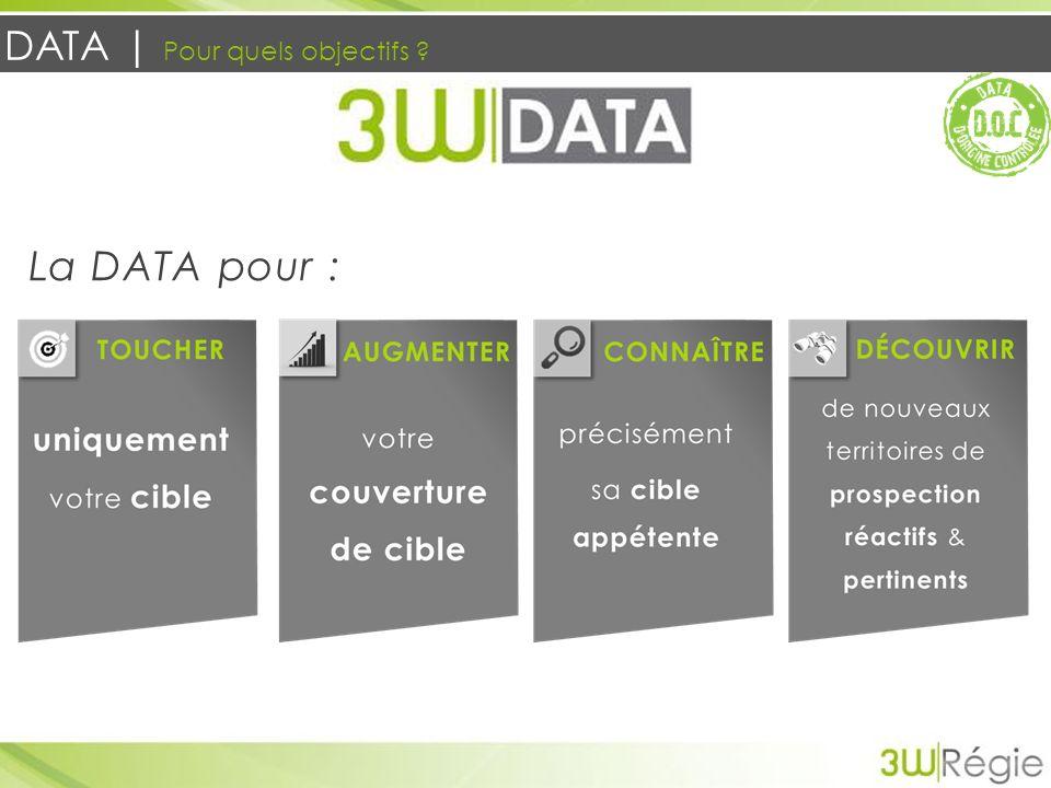 DATA | Pour quels objectifs ? + La DATA pour :