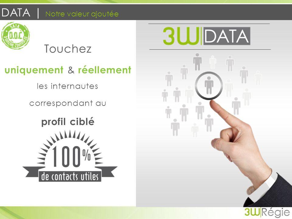 DATA | Notre valeur ajoutée Touchez uniquement & réellement les internautes correspondant au profil ciblé