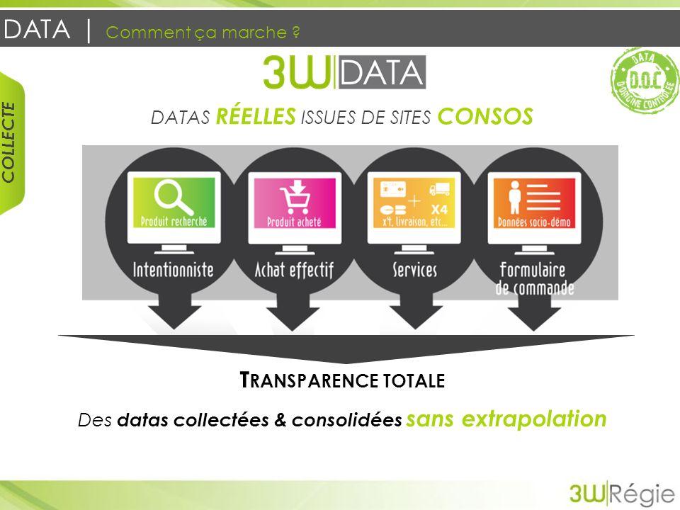 DATA | Comment ça marche ? DATAS RÉELLES ISSUES DE SITES CONSOS T RANSPARENCE TOTALE Des datas collectées & consolidées sans extrapolation COLLECTE
