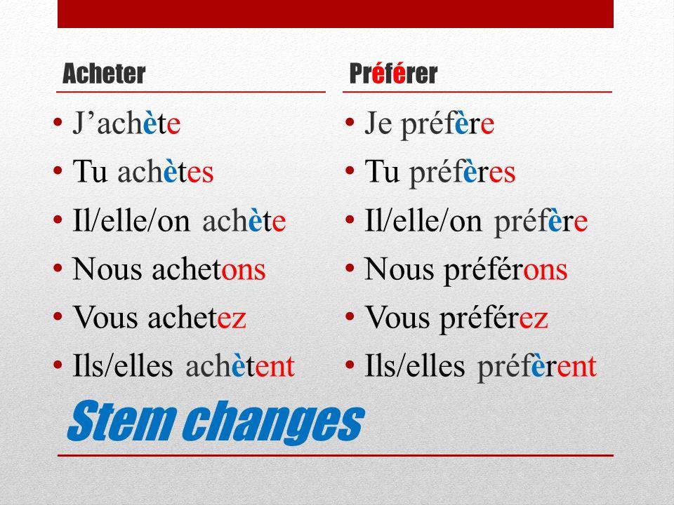 Similar verbs AcheterTo buy Amener:to bring Préférer:To prefer espérer:To hope