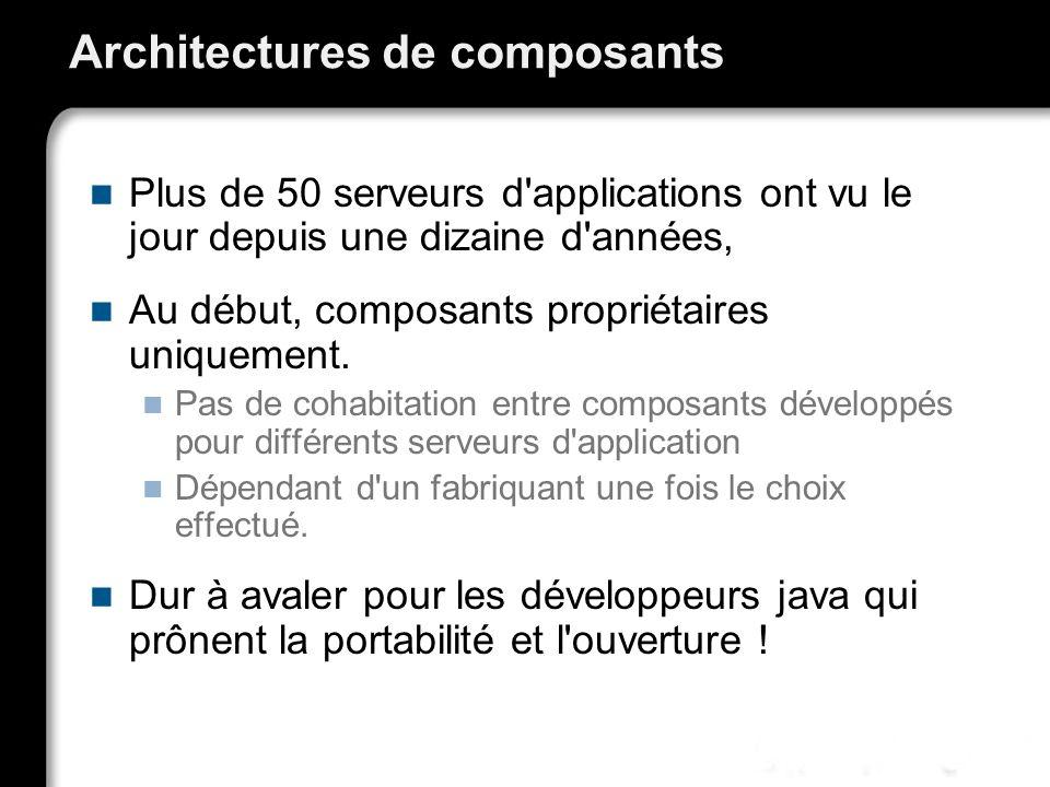 Architectures de composants Plus de 50 serveurs d'applications ont vu le jour depuis une dizaine d'années, Au début, composants propriétaires uniqueme