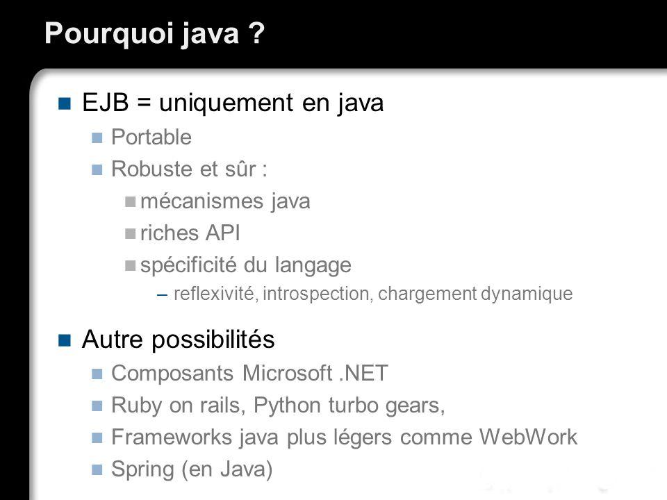 Pourquoi java ? EJB = uniquement en java Portable Robuste et sûr : mécanismes java riches API spécificité du langage –reflexivité, introspection, char