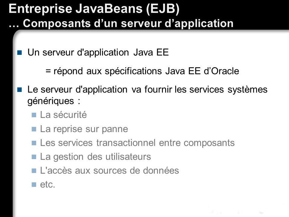 Entreprise JavaBeans (EJB) … Composants dun serveur dapplication Un serveur d'application Java EE = répond aux spécifications Java EE dOracle Le serve