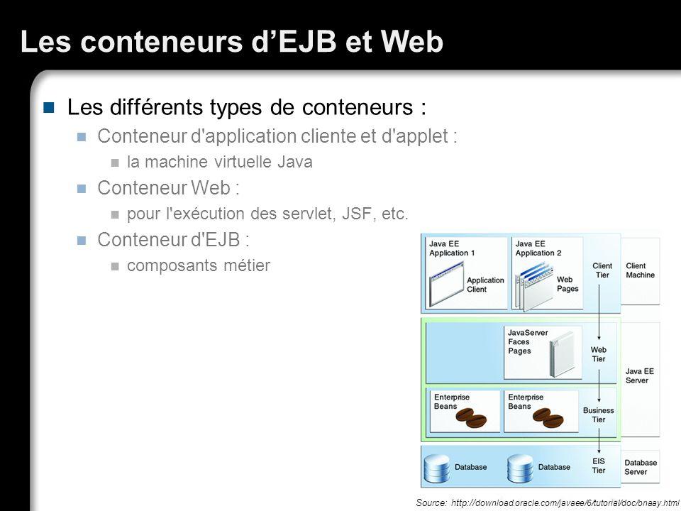 Les conteneurs dEJB et Web Les différents types de conteneurs : Conteneur d'application cliente et d'applet : la machine virtuelle Java Conteneur Web