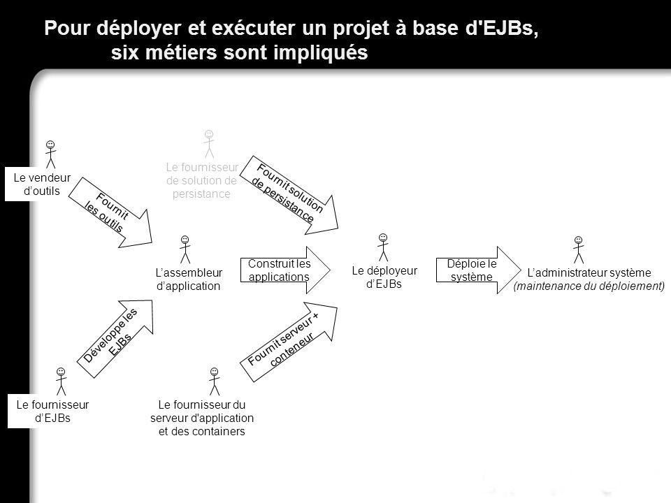 Pour déployer et exécuter un projet à base d'EJBs, six métiers sont impliqués 27 Ladministrateur système (maintenance du déploiement) Le vendeur douti