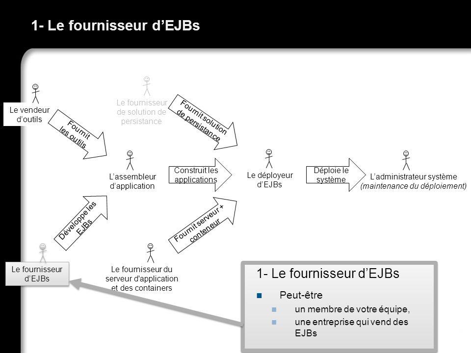 1- Le fournisseur dEJBs 28 Ladministrateur système (maintenance du déploiement) Le vendeur doutils Fournit les outils Le fournisseur dEJBs Développe l