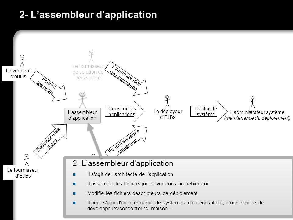 2- Lassembleur dapplication 29 Ladministrateur système (maintenance du déploiement) Le vendeur doutils Fournit les outils Développe les EJBs Lassemble