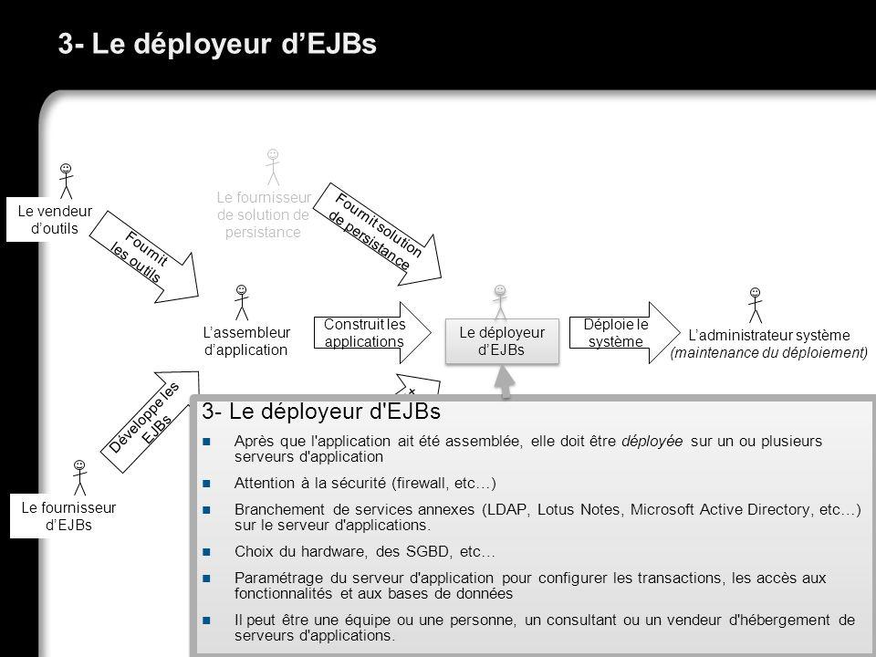 3- Le déployeur dEJBs 30 Ladministrateur système (maintenance du déploiement) Le vendeur doutils Fournit les outils Développe les EJBs Le fournisseur