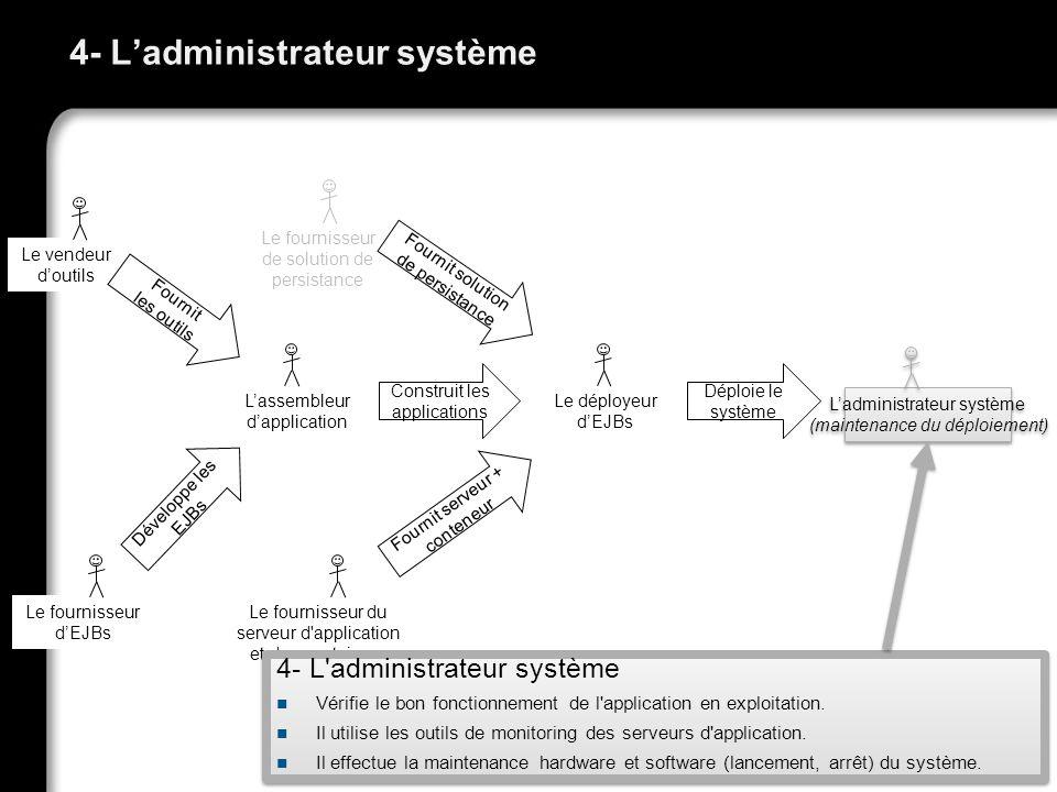 4- Ladministrateur système 31 Ladministrateur système (maintenance du déploiement) Ladministrateur système (maintenance du déploiement) Le vendeur dou