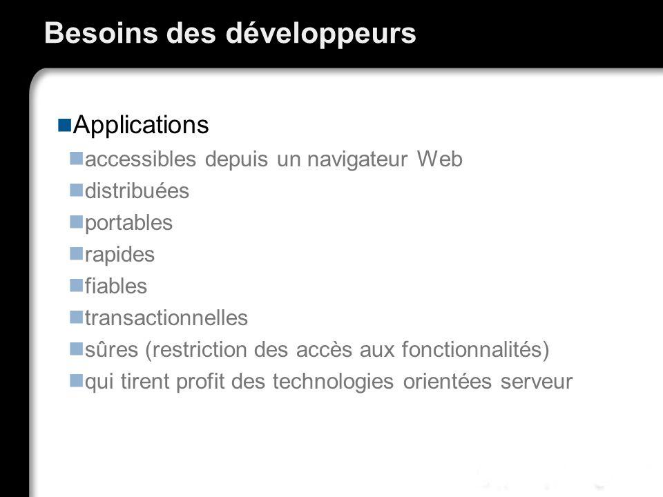 Besoins des développeurs Applications accessibles depuis un navigateur Web distribuées portables rapides fiables transactionnelles sûres (restriction