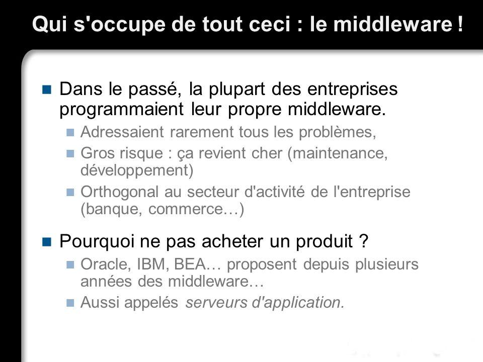 Qui s'occupe de tout ceci : le middleware ! Dans le passé, la plupart des entreprises programmaient leur propre middleware. Adressaient rarement tous