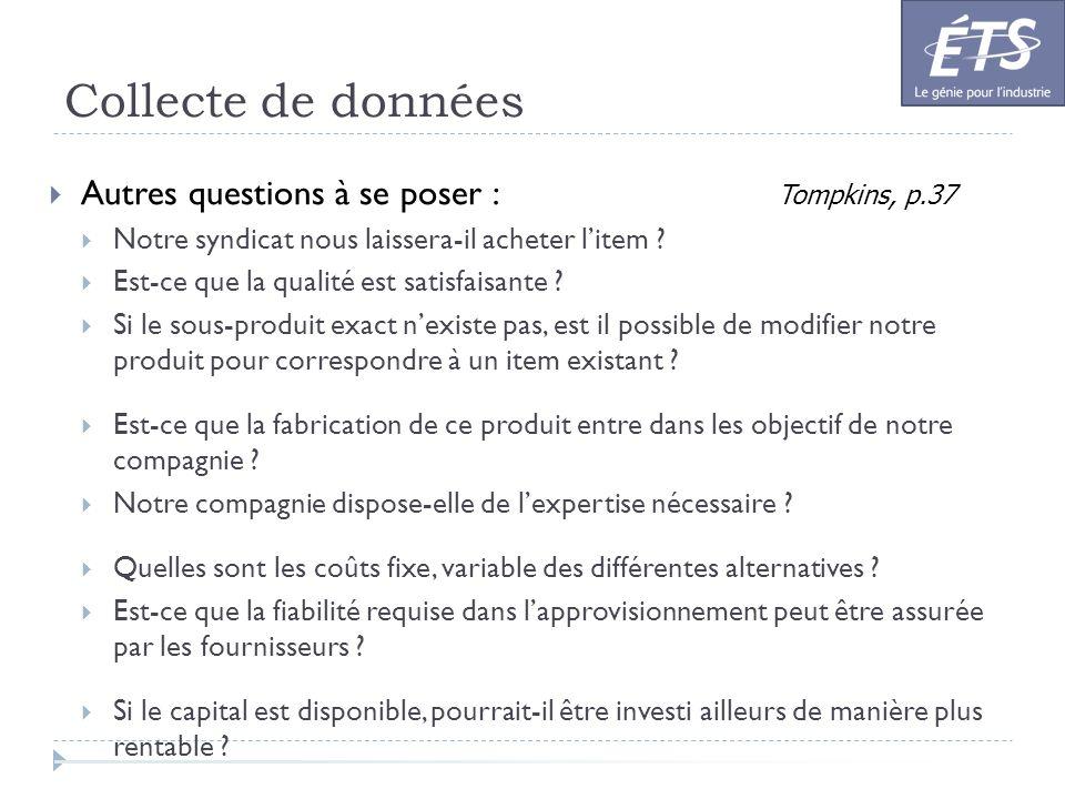 Tompkins, p.37 Collecte de données Autres questions à se poser : Notre syndicat nous laissera-il acheter litem ? Est-ce que la qualité est satisfaisan