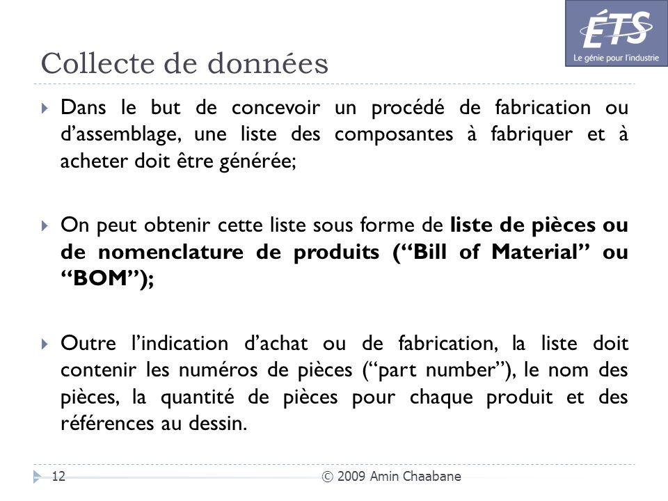 Collecte de données © 2009 Amin Chaabane12 Dans le but de concevoir un procédé de fabrication ou dassemblage, une liste des composantes à fabriquer et