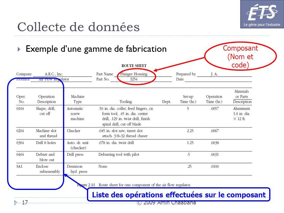 Collecte de données © 2009 Amin Chaabane17 Exemple dune gamme de fabrication Composant (Nom et code) Liste des opérations effectuées sur le composant
