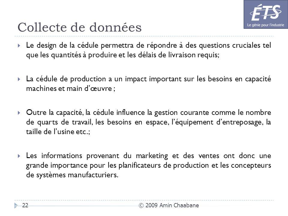 Collecte de données © 2009 Amin Chaabane22 Le design de la cédule permettra de répondre à des questions cruciales tel que les quantités à produire et
