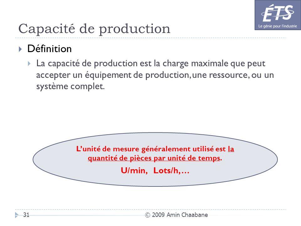 © 2009 Amin Chaabane31 Définition La capacité de production est la charge maximale que peut accepter un équipement de production, une ressource, ou un