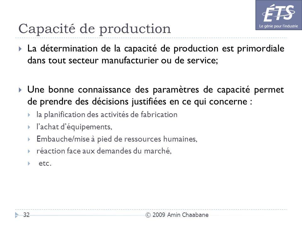 Capacité de production © 2009 Amin Chaabane32 La détermination de la capacité de production est primordiale dans tout secteur manufacturier ou de serv