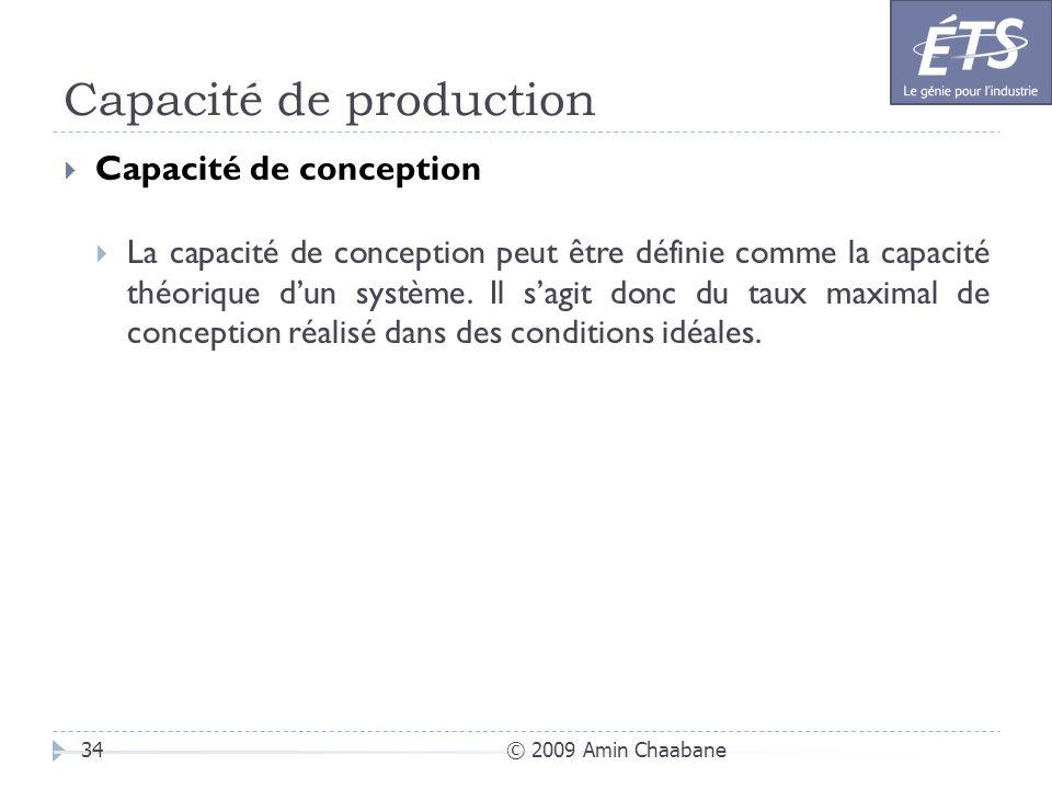 Capacité de production © 2009 Amin Chaabane34 Capacité de conception La capacité de conception peut être définie comme la capacité théorique dun systè