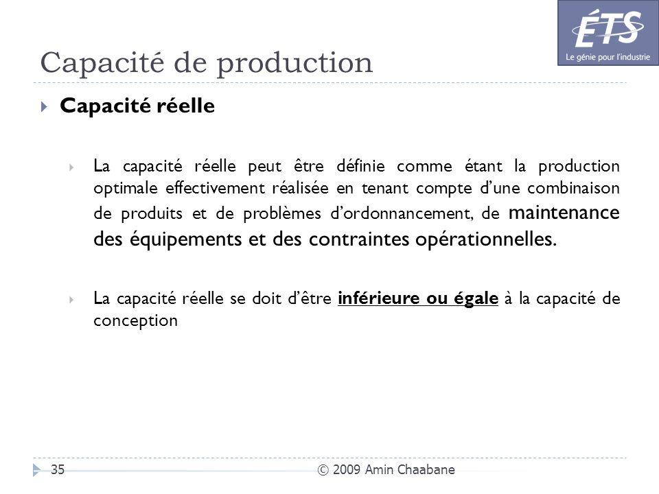 Capacité de production © 2009 Amin Chaabane35 Capacité réelle La capacité réelle peut être définie comme étant la production optimale effectivement ré