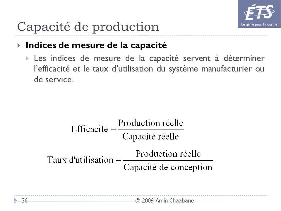 Capacité de production © 2009 Amin Chaabane36 Indices de mesure de la capacité Les indices de mesure de la capacité servent à déterminer lefficacité e