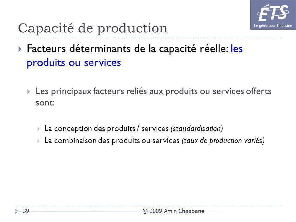 Capacité de production © 2009 Amin Chaabane39 Facteurs déterminants de la capacité réelle: les produits ou services Les principaux facteurs reliés aux