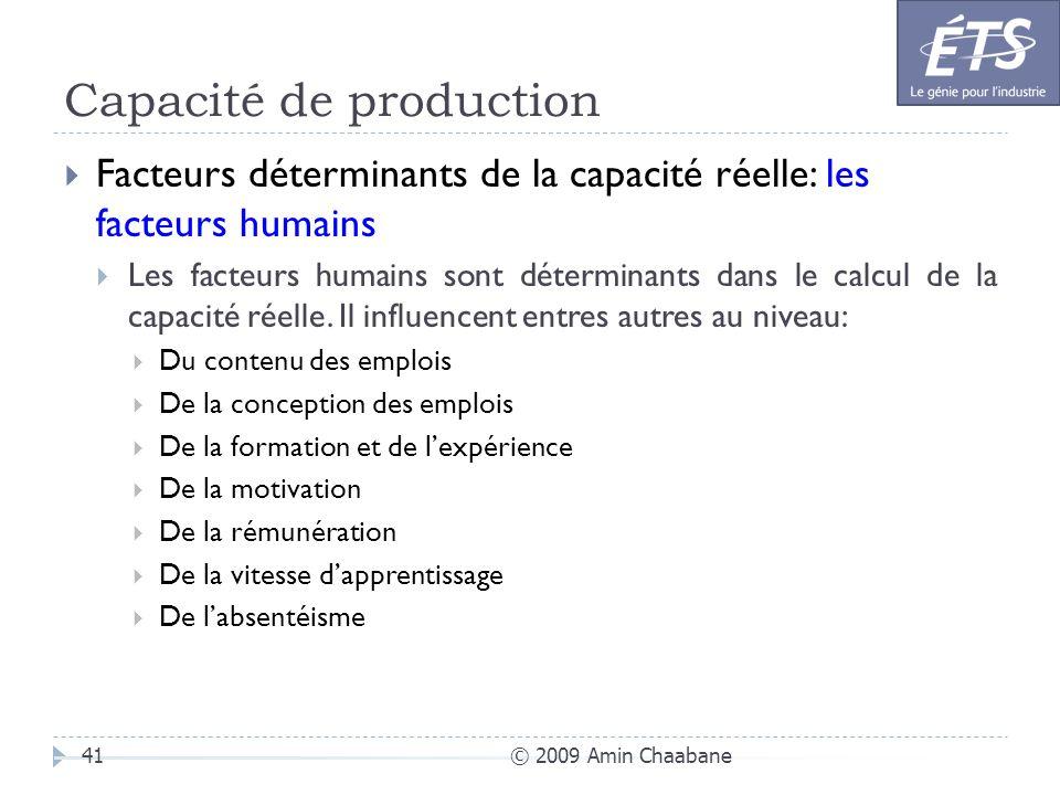 Capacité de production © 2009 Amin Chaabane41 Facteurs déterminants de la capacité réelle: les facteurs humains Les facteurs humains sont déterminants