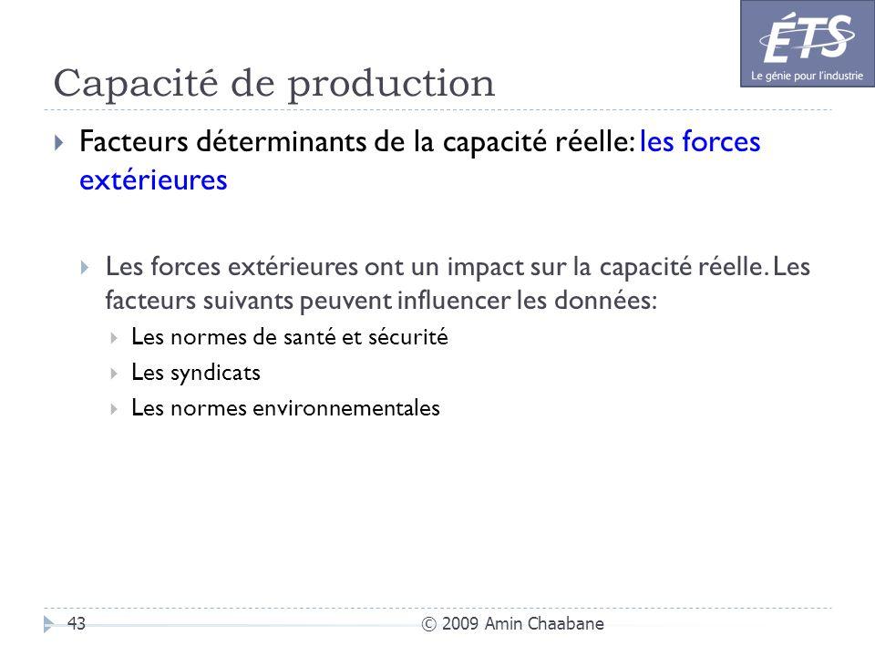 Capacité de production © 2009 Amin Chaabane43 Facteurs déterminants de la capacité réelle: les forces extérieures Les forces extérieures ont un impact