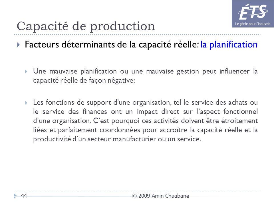 Capacité de production © 2009 Amin Chaabane44 Facteurs déterminants de la capacité réelle: la planification Une mauvaise planification ou une mauvaise