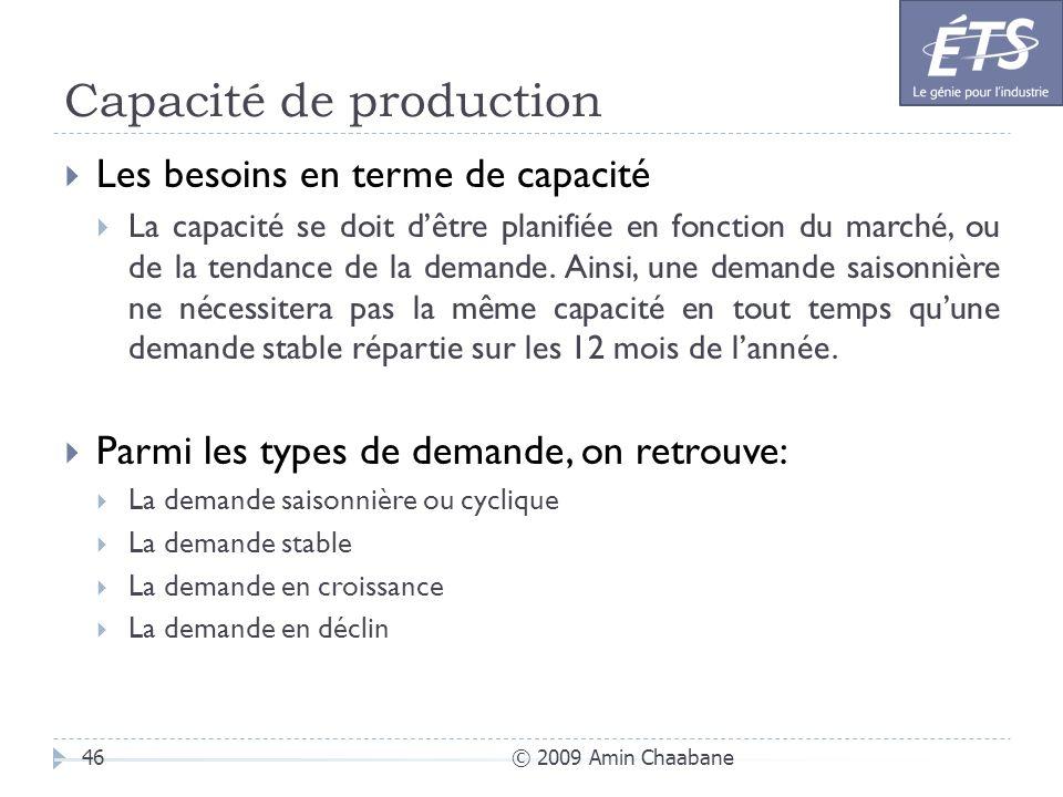 Capacité de production © 2009 Amin Chaabane46 Les besoins en terme de capacité La capacité se doit dêtre planifiée en fonction du marché, ou de la ten