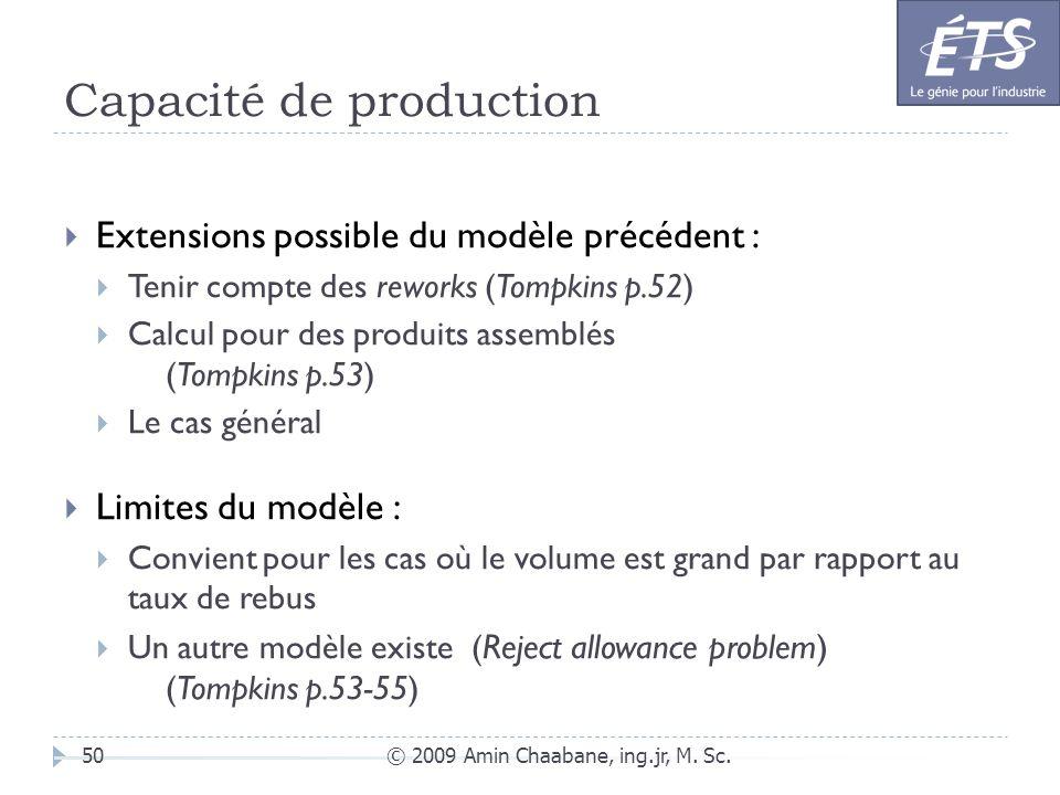 Capacité de production © 2009 Amin Chaabane, ing.jr, M. Sc.50 Extensions possible du modèle précédent : Tenir compte des reworks (Tompkins p.52) Calcu