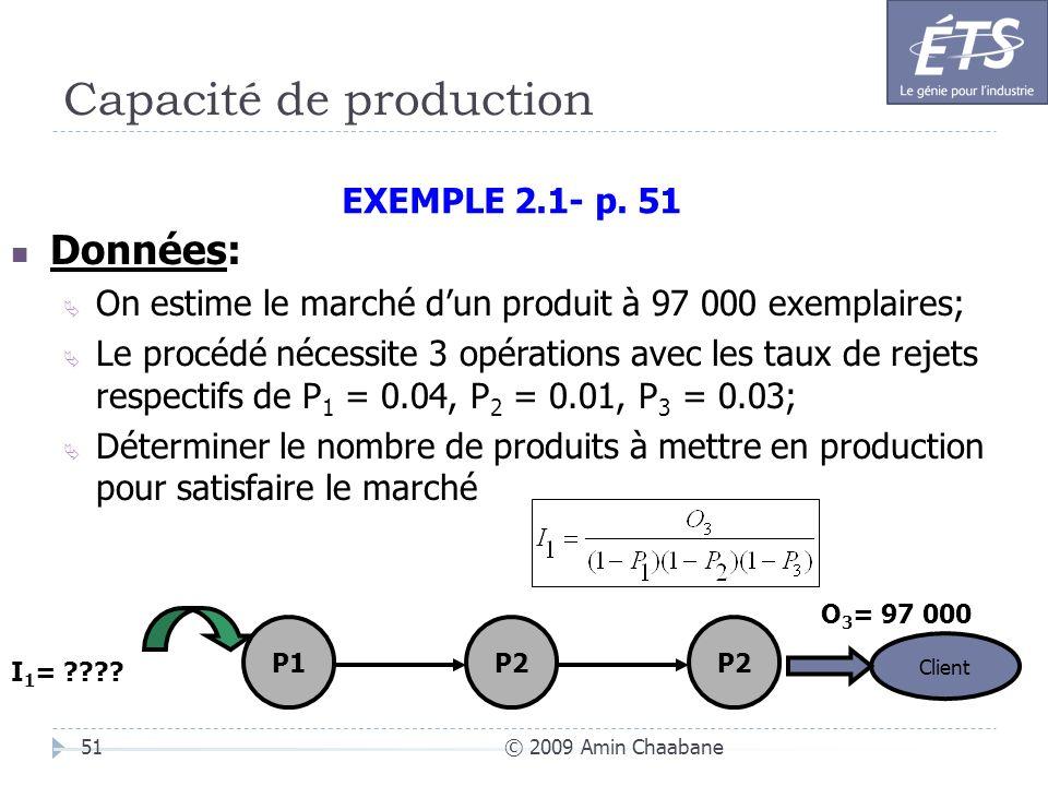 EXEMPLE 2.1- p. 51 Données: On estime le marché dun produit à 97 000 exemplaires; Le procédé nécessite 3 opérations avec les taux de rejets respectifs