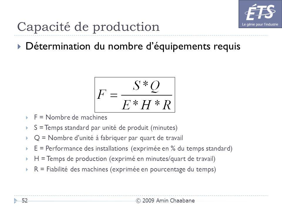Capacité de production © 2009 Amin Chaabane52 Détermination du nombre déquipements requis F = Nombre de machines S = Temps standard par unité de produ