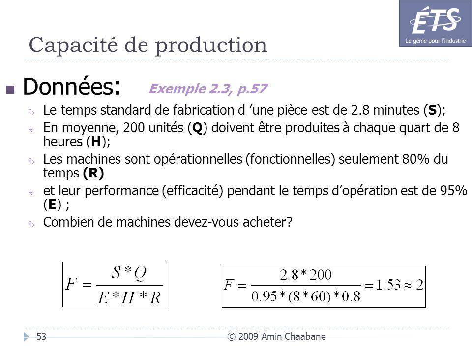 Capacité de production © 2009 Amin Chaabane53 Données : Le temps standard de fabrication d une pièce est de 2.8 minutes (S); En moyenne, 200 unités (Q