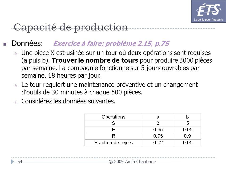 Capacité de production © 2009 Amin Chaabane54 Données: Une pièce X est usinée sur un tour où deux opérations sont requises (a puis b). Trouver le nomb