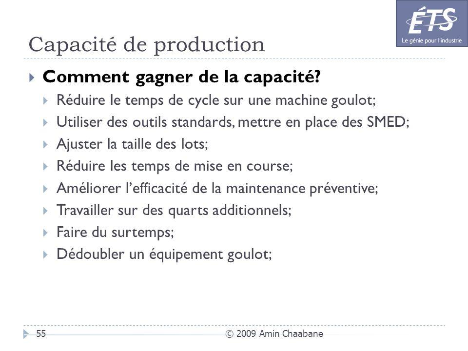 Capacité de production © 2009 Amin Chaabane55 Comment gagner de la capacité? Réduire le temps de cycle sur une machine goulot; Utiliser des outils sta