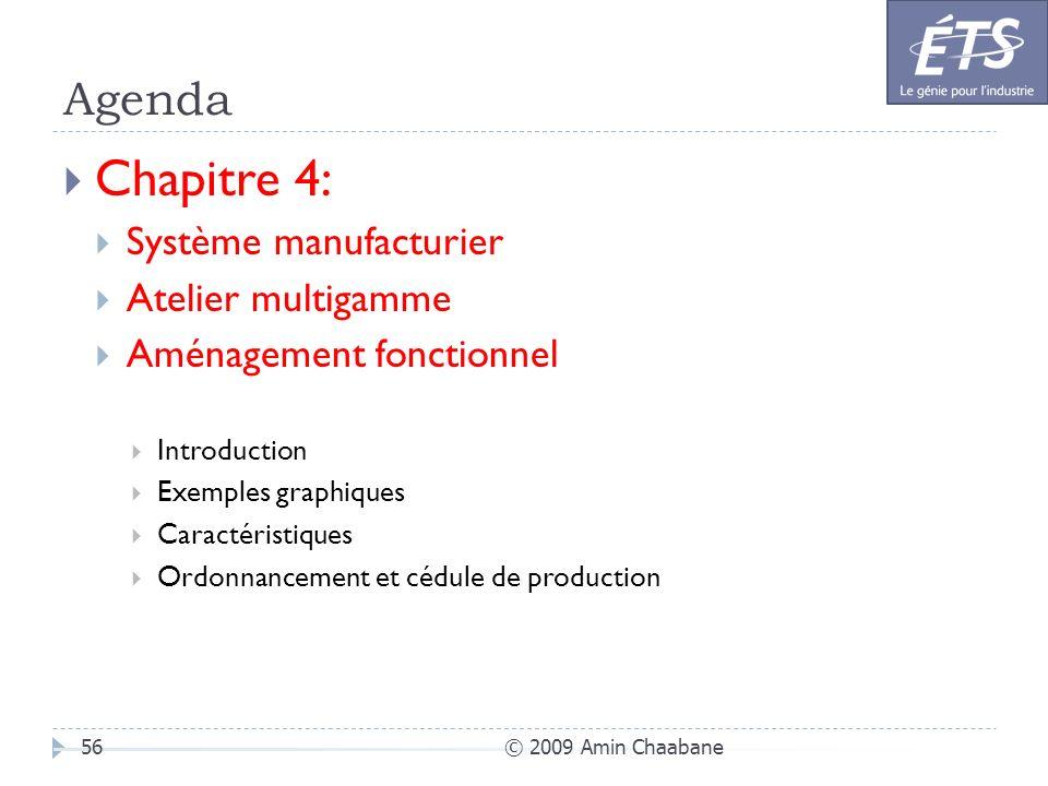Agenda © 2009 Amin Chaabane56 Chapitre 4: Système manufacturier Atelier multigamme Aménagement fonctionnel Introduction Exemples graphiques Caractéris