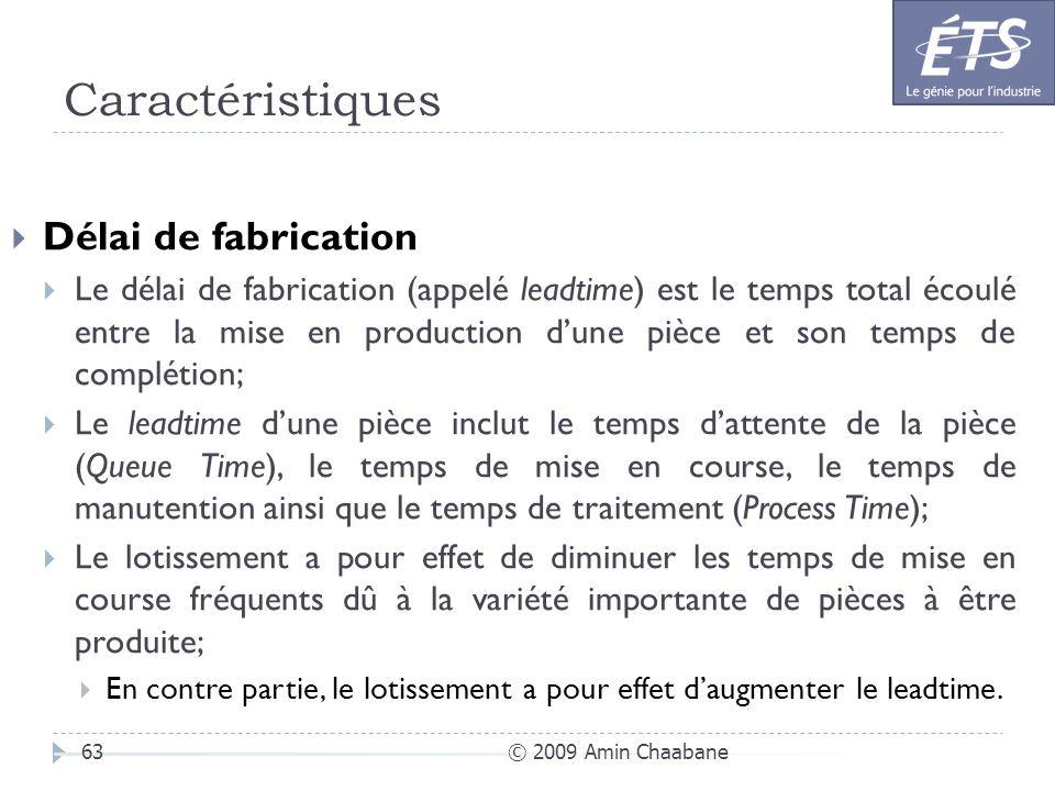 Caractéristiques © 2009 Amin Chaabane63 Délai de fabrication Le délai de fabrication (appelé leadtime) est le temps total écoulé entre la mise en prod