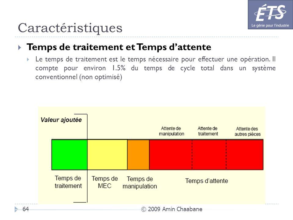 Caractéristiques © 2009 Amin Chaabane64 Temps de traitement et Temps dattente Le temps de traitement est le temps nécessaire pour effectuer une opérat