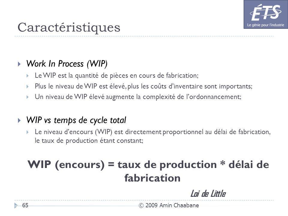 Caractéristiques © 2009 Amin Chaabane65 Work In Process (WIP) Le WIP est la quantité de pièces en cours de fabrication; Plus le niveau de WIP est élev