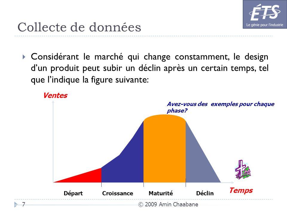 Collecte de données © 2009 Amin Chaabane7 Considérant le marché qui change constamment, le design dun produit peut subir un déclin après un certain te
