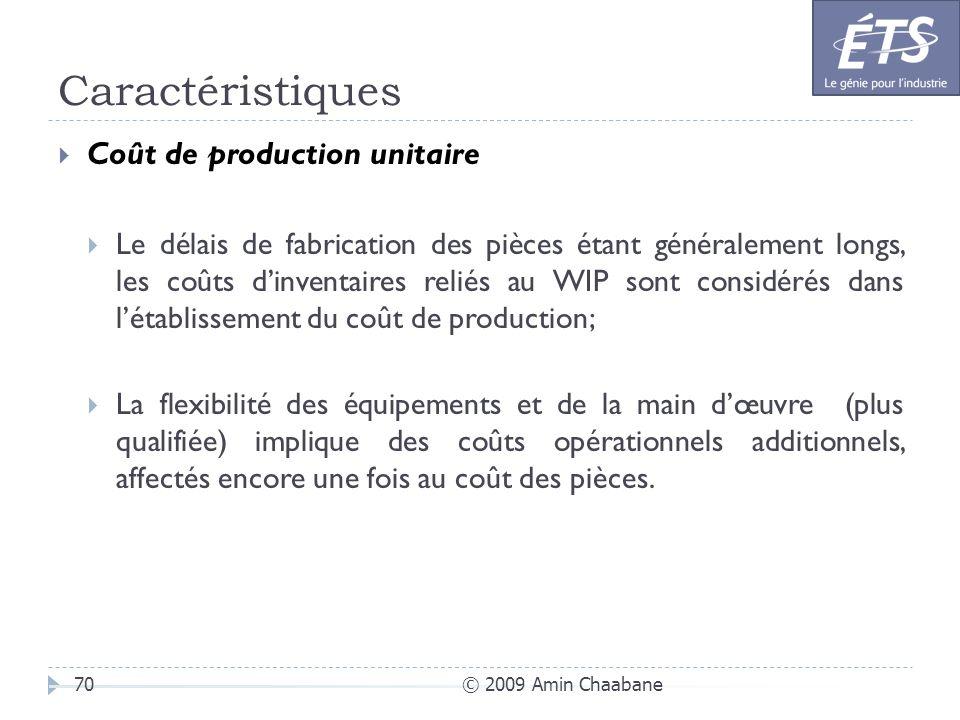 Caractéristiques © 2009 Amin Chaabane70 Coût de production unitaire Le délais de fabrication des pièces étant généralement longs, les coûts dinventair
