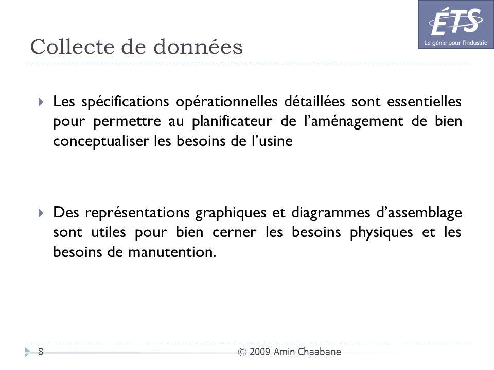 Collecte de données © 2009 Amin Chaabane8 Les spécifications opérationnelles détaillées sont essentielles pour permettre au planificateur de laménagem