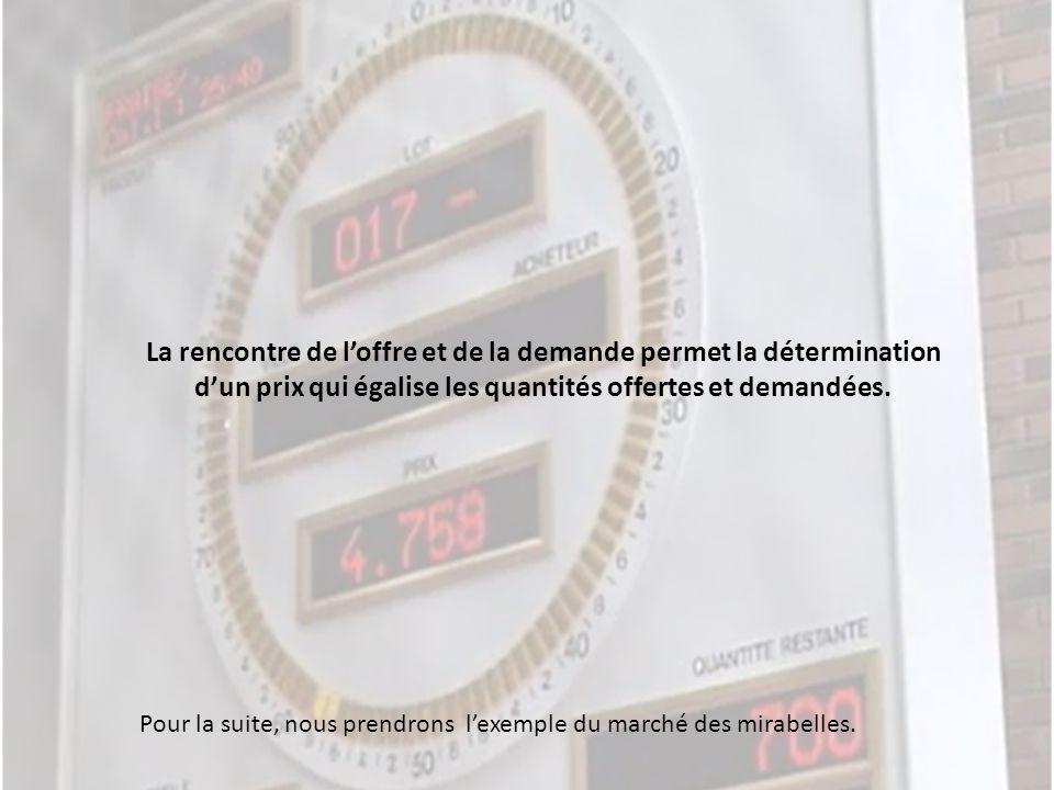 La rencontre de loffre et de la demande permet la détermination dun prix qui égalise les quantités offertes et demandées. Pour la suite, nous prendron